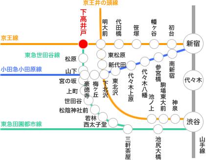電車を利用した下高井戸商店街へのアクセス